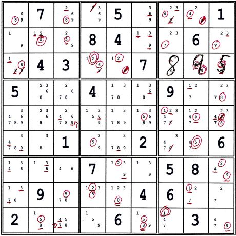 Puzzle Mark-up revisited