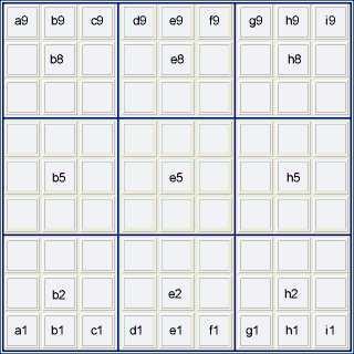 Sudoku Tips - Sudoku Tips Introduction